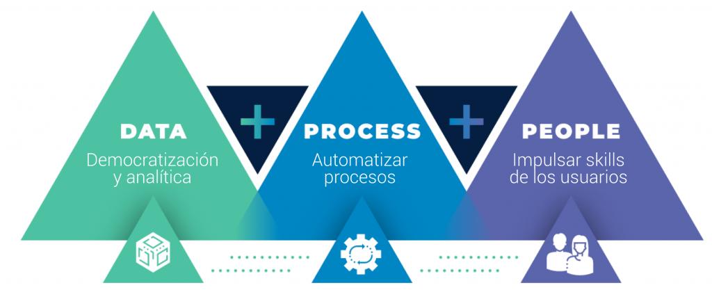 Automatización de Procesos Analíticos Alteryx